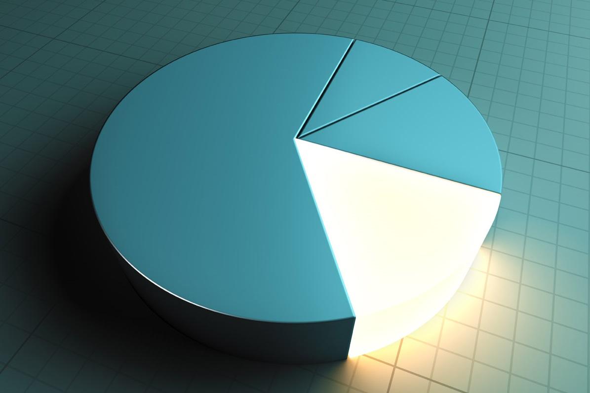 Bankın kredit portfeli 60% artmışdır.