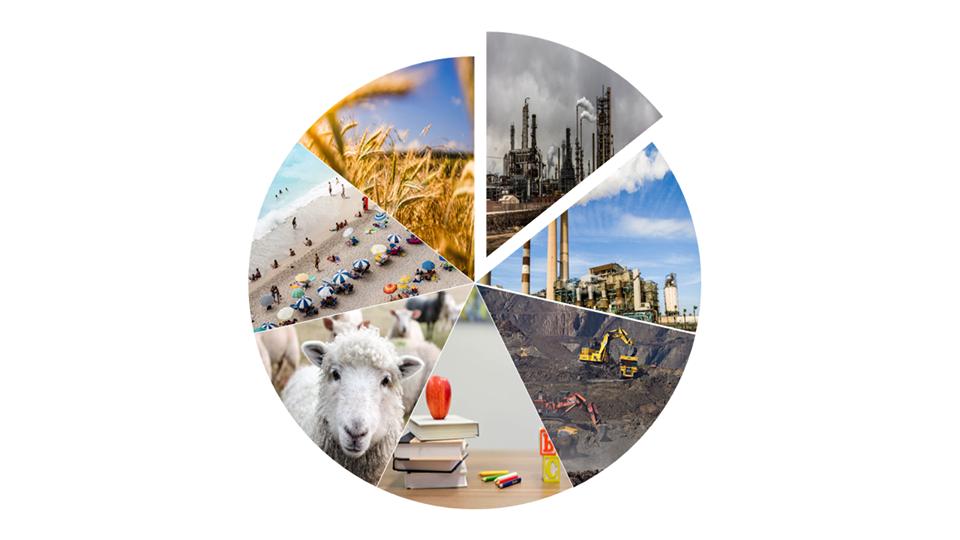 Neft və qeyri-neft sektorunun ÜDM-də payı