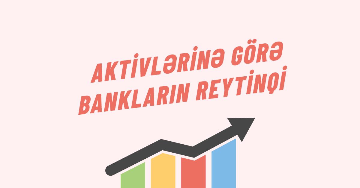 Aktivlərinə görə bankların reytinqi (III rüb 2021) - Yenilənir