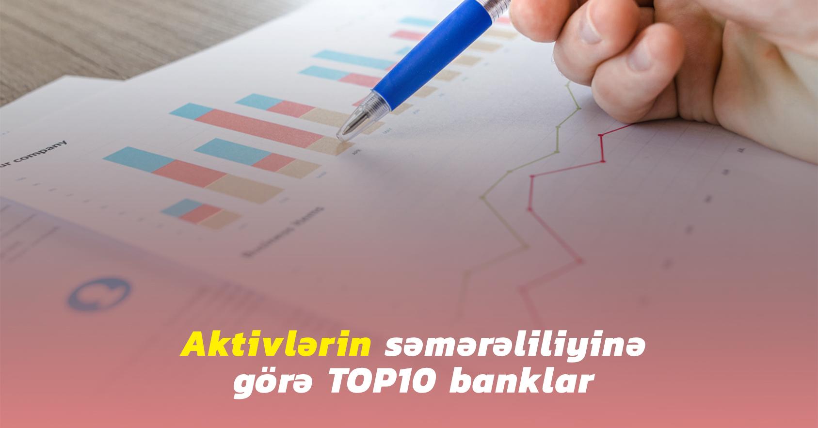 Aktivlərin səmərəliliyinə görə banklar - TOP - 10