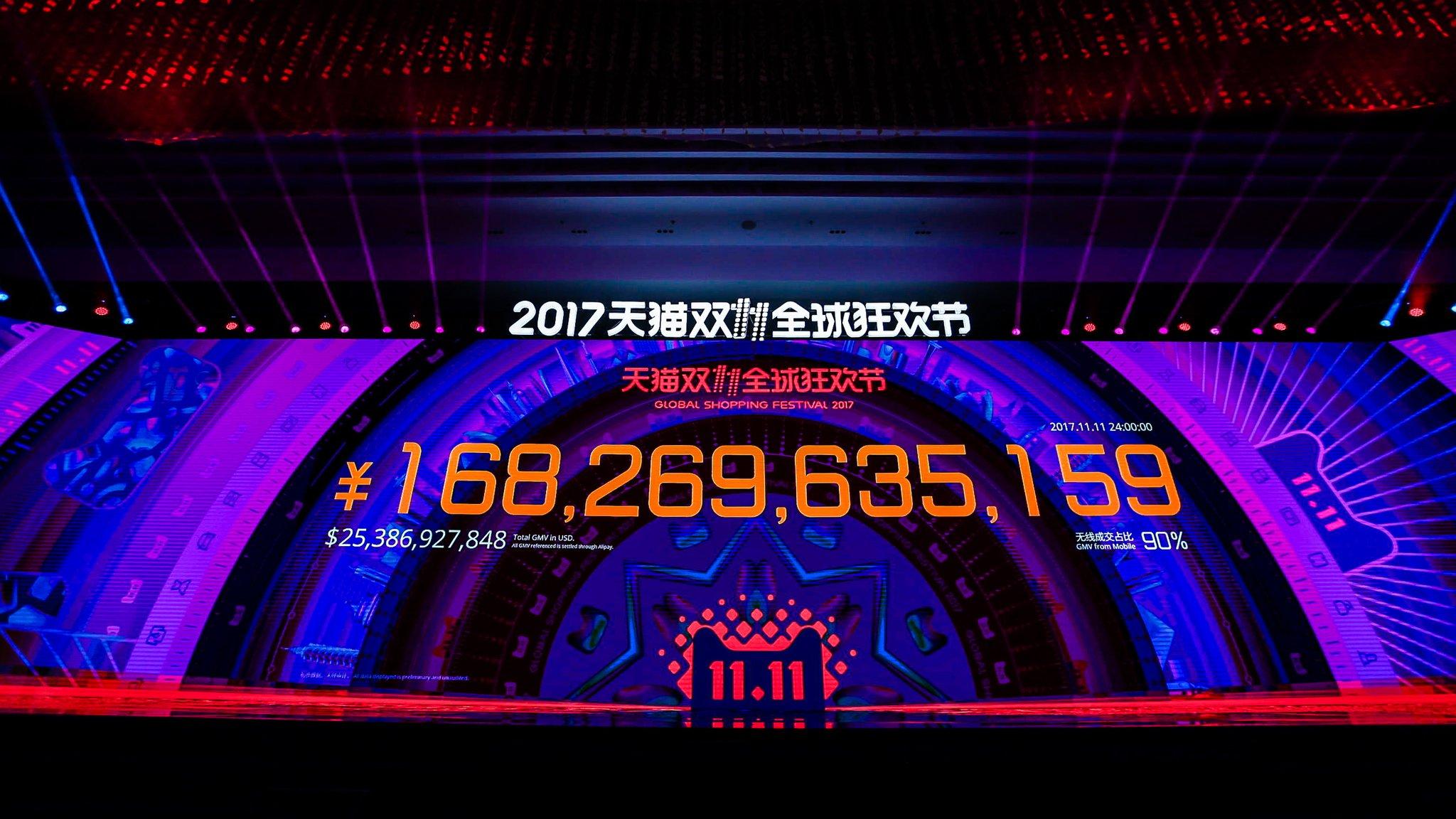 """Subaylar günü """"Alibaba""""ya 25 milyard qazandırdı"""