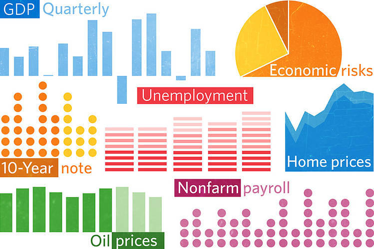 Ölkələrin iqtisadi gücünü necə müəyyən etmək olar?