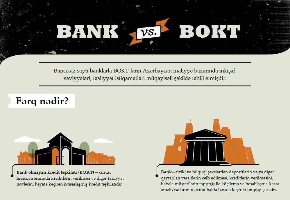 Bank vs BOKT