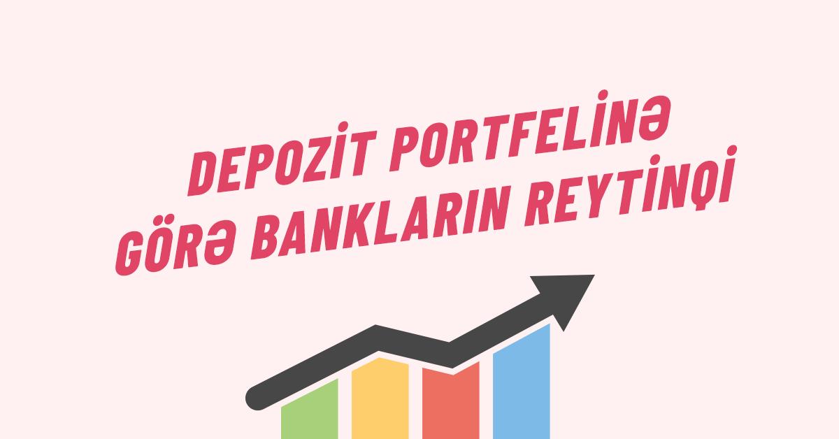 Depozit portfelinə görə bankların reytinqi (III rüb) - Yenilənir