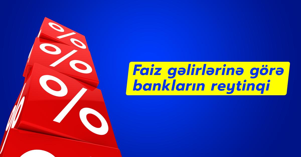 Faiz gəlirlərinə görə bankların reytinqi (II rüb 2020)