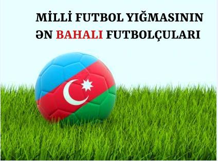 Azərbaycan milli futbol yığmasında ən bahalı futbolçuların ADLARI - SİYAHI