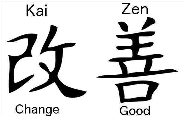 "Menecmentdə Kaizen   ""5S"" prinsipi"