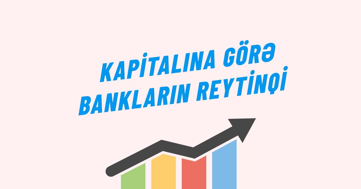 Kapitalına görə bankların reytinqi (II rüb 2021)