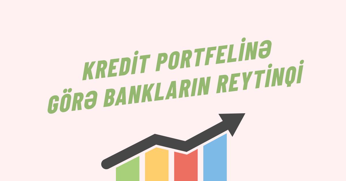 Kredit portfelinə görə bankların reytinqi (III rüb) - Yenilənir