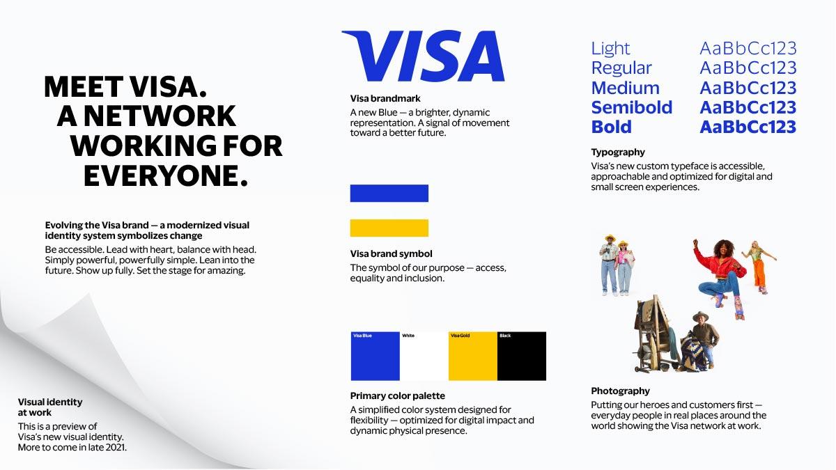 Встречайте Visa:   представляем культовый бренд Visa для людей и компаний в любой точке мира