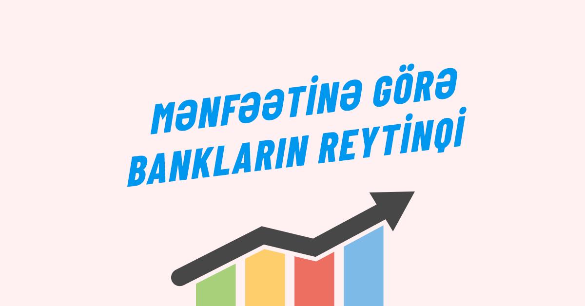 Mənfəətinə görə bankların reytinqi (II rüb 2021)