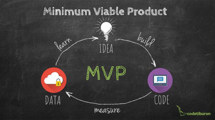 Minimum Viable Product nədir və sahibkarlar üçün faydaları nələrdir?