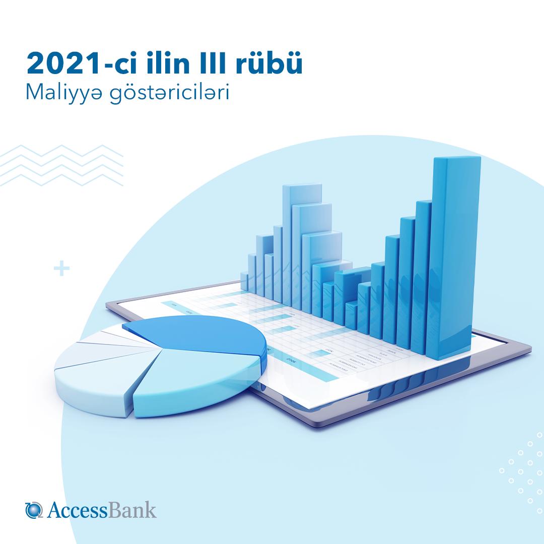 AccessBank опубликовал финансовый отчет за третий квартал 2021 года