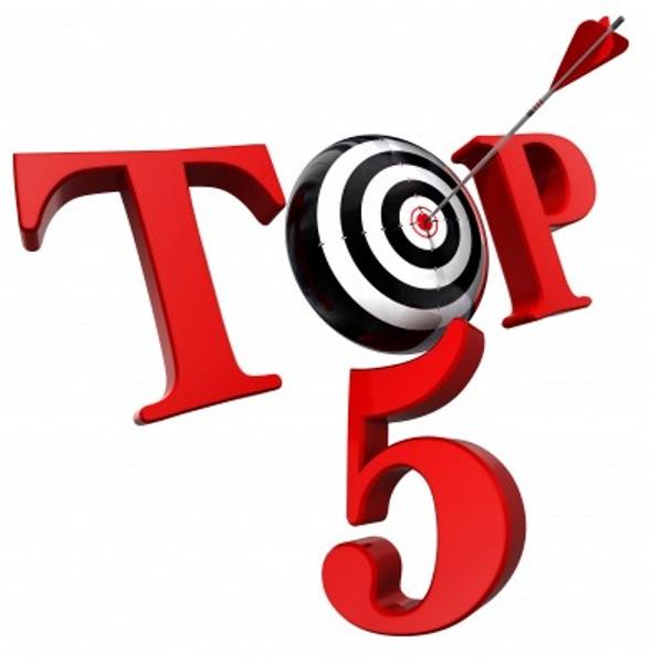 Mediada ən çox haqqında danışılan 5 bank