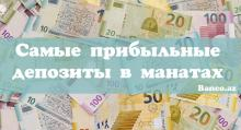 manatda olan depozit ,depozitin en serfeli faizi,banklarda hansi faizdi depozitle kredit